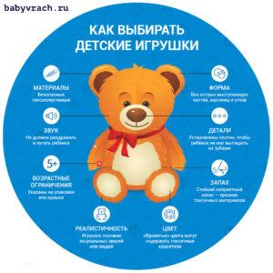 Read more about the article Какие игрушки нельзя покупать детям до 3-х лет? Как выбрать игрушку ребенку?