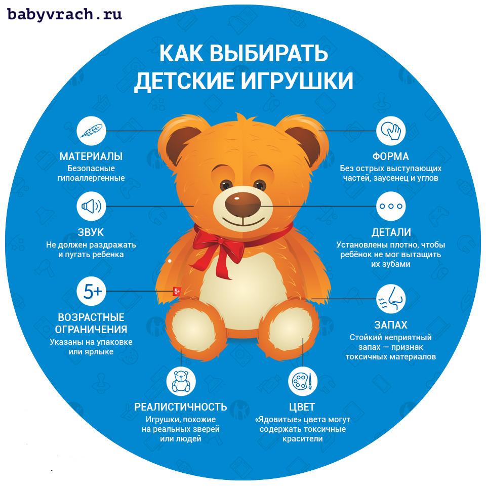 Инфографика Выбор игрушку ребенку по каким признакам